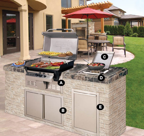 Grills Product Categories